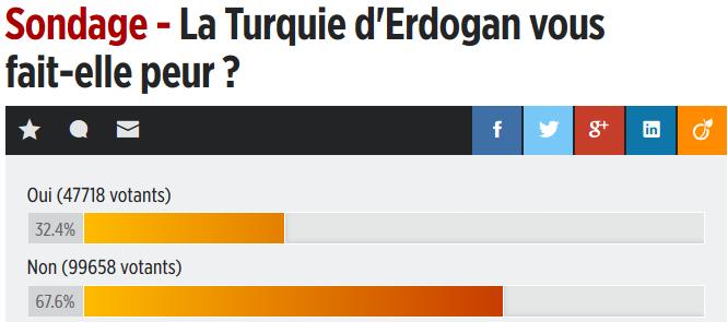 Fransen bang voor Turkije en Erdoğan (3)