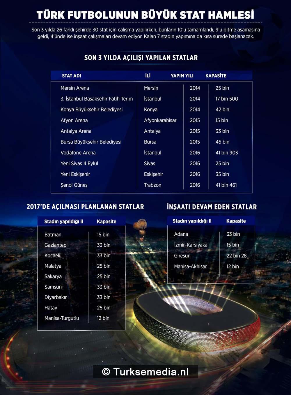 turkije-bouwt-30-supermoderne-stadions-ontmoet-cotanak-arena-4