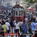 Turkije Europese leider in groei werkgelegenheid