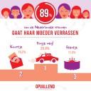 Nederlandse vrouw viert massaal Moederdag